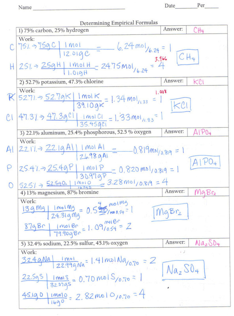 Percent Composition And Molecular Formula Worksheet | ABITLIKETHIS
